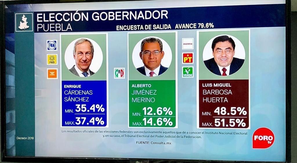 Se declara Miguel Barbosa ganador en Puebla