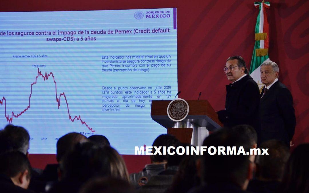 Proyecta Pemex producción de un millón 800 mil barriles en marzo