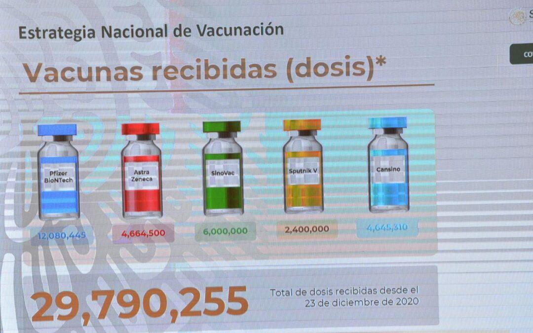 México recibe sexto embarque de vacunas envasadas Sputnik