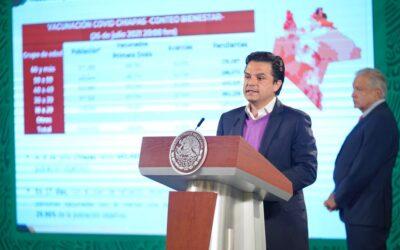 En Chiapas la gente sí quiere vacunarse contra Covid: Zoé Robledo